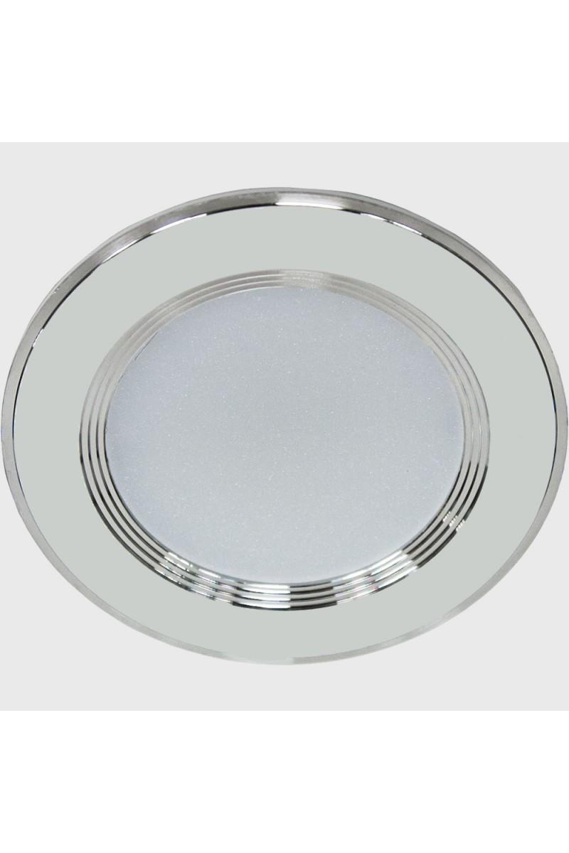 светильники и люстры для кухни